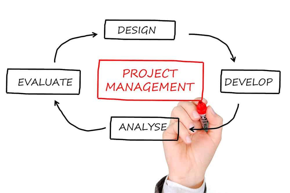 Te explicamos para qué sirven los software de gestión de proyectos